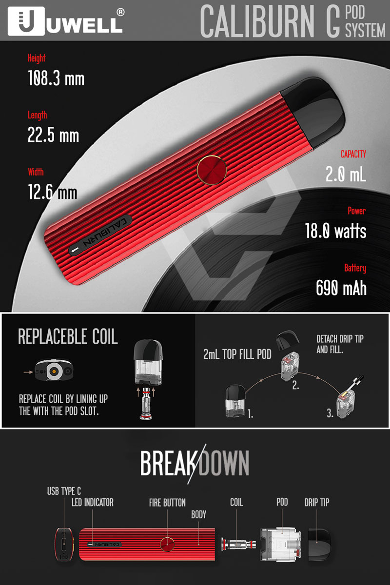Uwell_Caliburn_G_Infographic