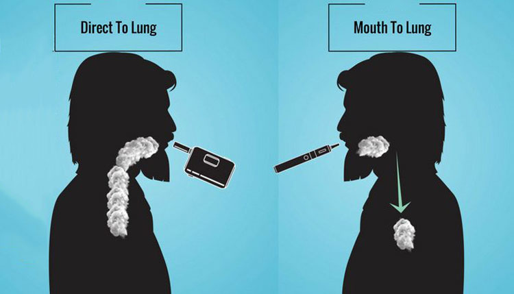 Megavaper mouth-to-lung-vs-direct-to-lung